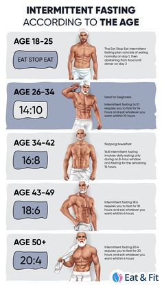 Muscle Fitness, Fitness Tips, Fitness Motivation, Health Fitness, Facial Exercises For Men, Physique, Gym Workout Tips, Boost Metabolism, Intermittent Fasting