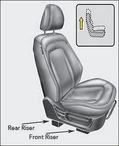 Kuvahaun tulos haulle kia rio passenger seat