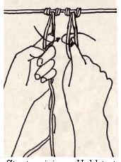 Hand Positions to do Firfletting Scandinavian Folk Art, Weaving, Costume, Pom Poms, Finger Weaving, Fingers, Lace, Threading, Costumes