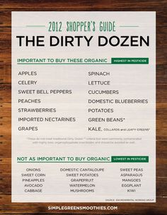 The Dirty Dozen lists the top 12 (or actually 14), fruits with the highest pesticides. Keep this list close!