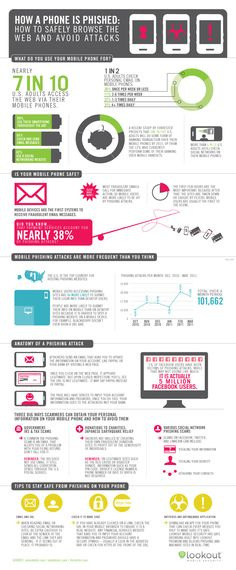 phishing-attack-infographic.png (900×2177)