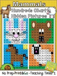 Mammals Hundreds Chart Hidden Pictures – Animals Time Lego Activities, First Grade Activities, Kindergarten Activities, 100 Chart, Hundreds Chart, Charts, Hidden Images, Hidden Pictures, Teaching Time