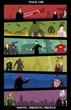 Iron Man, The Hulk, Iron Man (again), Captain America, and The Avengers
