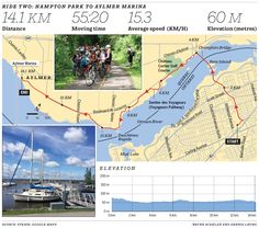 July 22, 2017: Ride 2 - Hampton Park to Aylmer Marina
