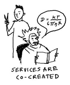 Services are co-created, Dave Gray #held