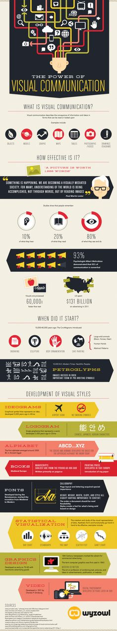Infographic: The Importance of visual communication — a good reminder of why pictures and more are vital.