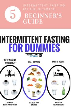 People are using it to improve their health and simplify their We have listed the top 5 intermittent fasting methods for weight loss. Many studies show that it can have powerful effects on your body and brain and may even help you live longer loss tips Weight Loss Meals, Diet Food To Lose Weight, Fast Weight Loss Diet, Weight Loss Challenge, Losing Weight Tips, Easy Weight Loss, Healthy Weight Loss, How To Lose Weight Fast, Diets For Weight Loss