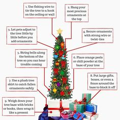 How to Keep Your Kids, Pets, and Christmas Tree Safe This Season - I like the idea of putting bells on the tree so you can hear when the tree is in trouble.
