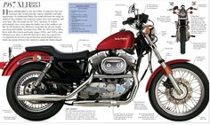 Harley Davidson Bike Pics is where you will find the best bike pics of Harley Davidson bikes from around the world. Harley Davidson Custom, Harley Davidson Posters, Harley Davidson Helmets, Harley Davidson Sportster, Sportster Cafe Racer, Ironhead Sportster, Custom Sportster, American Motorcycles, Vintage Motorcycles