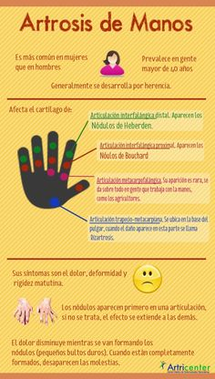 La #artrosis de manos  www.logarsalud.com
