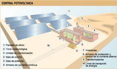 fotovoltaica.gif (591×349)