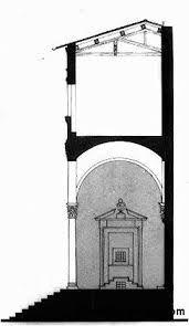 Ospedale degli Innocenti - Google Search Italian Renaissance, Art History, Oversized Mirror, Architecture, Drawings, 2d, Presidents, Google, Decor