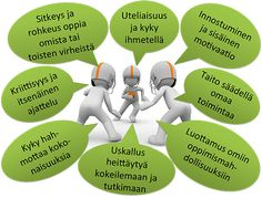 Oppimista edistävät taidot Study Skills, Confidence, Motivation, Education, This Or That Questions, Learning, Books, Libros, Studying