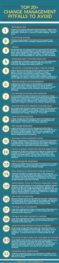 Infographic: Top 20+ organizational change management pitfalls