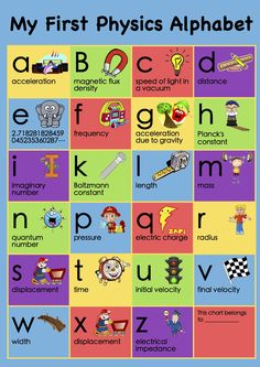 Great for keiki science and education! My First Physics Alphabet Poster