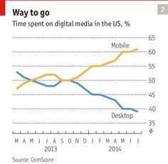Smartphones and tablets Moving targets http://www.economist.com/news/special-report/21615870-what-advertisers-love-and-what-they-hate-about-mobile-devices-moving-targets