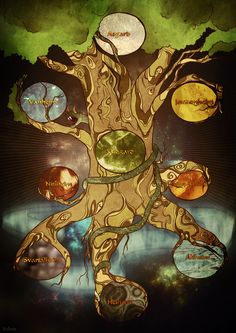 Yggdrasil by Seless on deviantART Yggdrasil is the tree of life. Yggdrasil is an immense tree that is central in Norse cosmology, in connection to which the nine worlds exist.