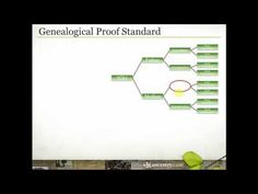 "Genealogical Proof Standard: An Introduction - Ready to take your genealogy skills to the next level? ""Proof is a fundamental concept in genealogy. In order to merit confidence, each conclusion about an ancestor must have sufficient credibility to be accepted as ""proved."" Acceptable conclusions, therefore, meet the Genealogical Proof Standard."" (Board for Certification of Genealogists) Join Crista Cowan for an introduction to the Genealogical Proof Standard."