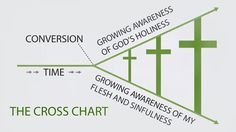 crosschart-enjoying this blogger!