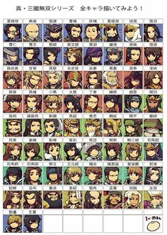 Dynasty Warriors chibi faces