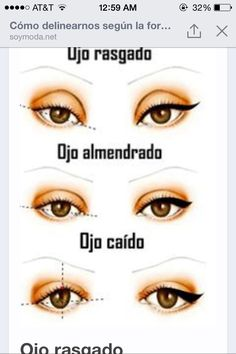 How to use a eye liner