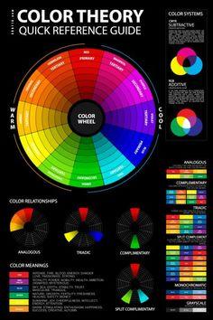 Fashion Color Wheel Combination Idea Fashion Color