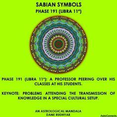 www.trendsandtransits.tumblr.com #astrology #horoscope #zodiac #sabiansymbols #mandala #danerudhyar #libra