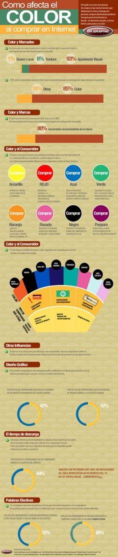 Como afecta el color al comprar en internet