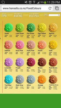 Awesome Image of Birthday Cake Flavor Ideas . Birthday Cake Flavor Ideas Delicious Flavoured Buttercream Recipes Simply Take Butter Frosting Colors, Frosting Tips, Cupcake Frosting, Frosting Recipes, Cake Icing, Cake Recipes, Orange Frosting, Icing Color Chart, Color Mixing Chart