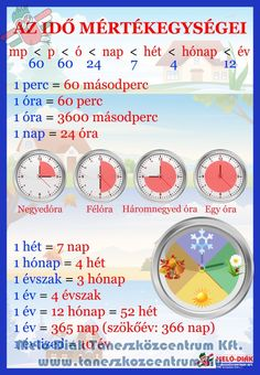 - Meló Diák Taneszközcentrum Kft fizikai kémiai taneszközök iskolai térképek Math School, School Staff, Special Education Teacher, Kids Education, Creative Kids Rooms, Language Study, Homeschool Math, Home Learning, Kids And Parenting