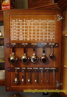 1920s kitchen | Bitchin' Kitchen | Pinterest | Centrotavola ...