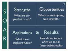 #StrategicPlanning methods: SOAR