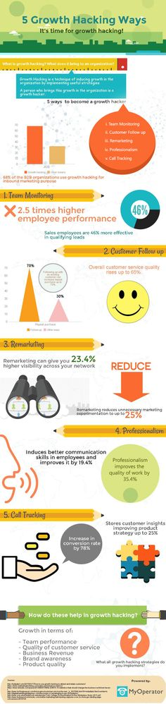 5 Growth Hacking Ways You Were Missing On So Far [Startup Infographics]