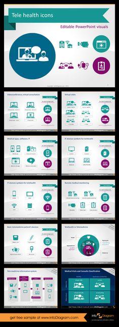 Medical and Pharmaceuticals symbols and diagram visuals. telehealth and telemedicine.