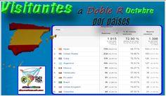 Doble R dice, Visita www.grupodobleR.com