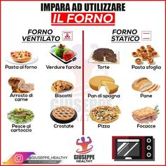 """""""Mi piace"""": 4,741, commenti: 24 - Giuseppe Healthy (@giuseppe_healthy) su Instagram: """"👉 Tu sai come utilizzare il forno ? 👇 * * * * * * * * * #ricettelight #alimentazione…"""" Tips Fitness, Fitness Nutrition, Healthy Tips, Healthy Recipes, Chiropractic Wellness, Cooking Time, Food And Drink, Monica Brant, Instagram"""