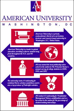 American University is a leader in global education, enrolling a diverse student body from throughout the U.S. and 140 countries. Visit http://www.fahadal-rajaan.com/the-american-university-washington-dc/ to read more about this high-ranking university.
