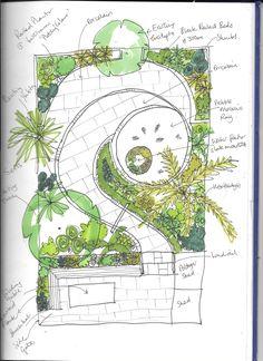 Landscape Sketch, Landscape Drawings, Landscape Design, Garden Design, Garden Drawing, Earth Design, Mediterranean Garden, Plant Illustration, Garden Care