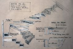 """Résultat de recherche d'images pour """"escalier plan technique"""""""
