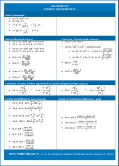 #Matematica #Matematicon #Trigonometrie - Formule Trigonometrice