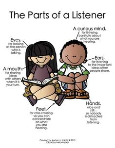 New Poster:  The Parts of a Listener {Melonheadz Clipart Version}  $