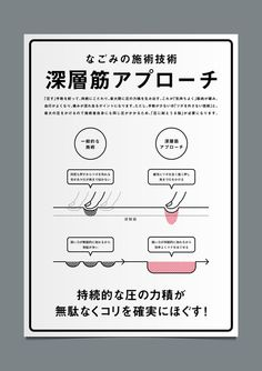cornsilkさんの提案 - あるマッサージ技術を平面で伝える表現を考えて欲しい | クラウドソーシング「ランサーズ」 Leaflet Design, Pop Design, Proposal, Infographic, Diagram, Layout, Simple, Infographics