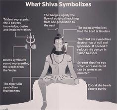 Om Namo Shivaay #Hindu #MyGod