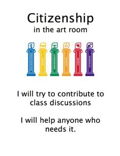 Character Poster - What does good character look like in all classrooms and workspaces?