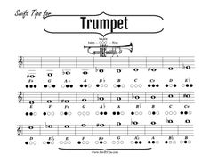 Band musicians will enjoy this brass instrument fingering chart that illustrates… Trumpet Fingering Chart, Saxophone Fingering Chart, Trumpet Instrument, Brass Instrument, Piano Lessons, Music Lessons, Play Trumpet, Jazz Trumpet, Trumpet Sheet Music