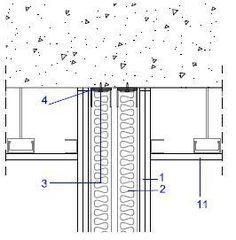 Detalles encuentros paramentos verticales interiores con forjados