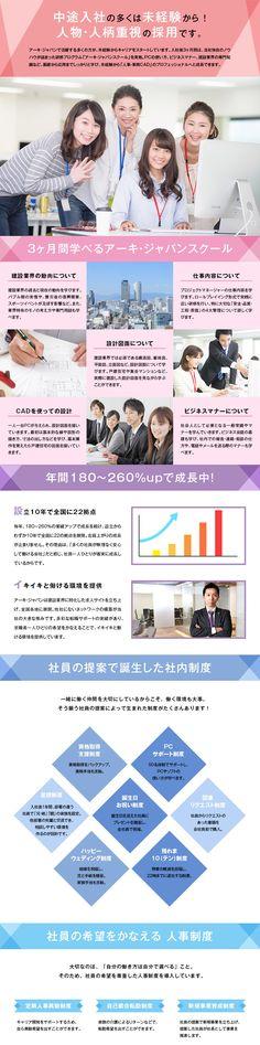 株式会社アーキ・ジャパン(AJ Group)/人事・事務CAD(残業代全額支給/終身雇用)の求人PR - 転職ならDODA(デューダ)
