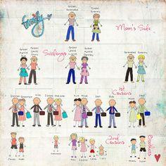 diy family tree ideas | visit the lilypad com
