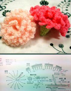 Boa tarde gente! Vim compartilhar três modelos de flores diferentes para vocês! Elas nunca são demais né? Adoro usar flores na ma...