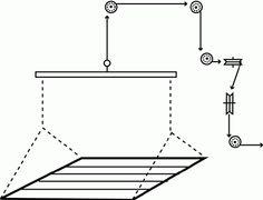diy pulley lift platform - Google Search Simple system for Frankenstein prop